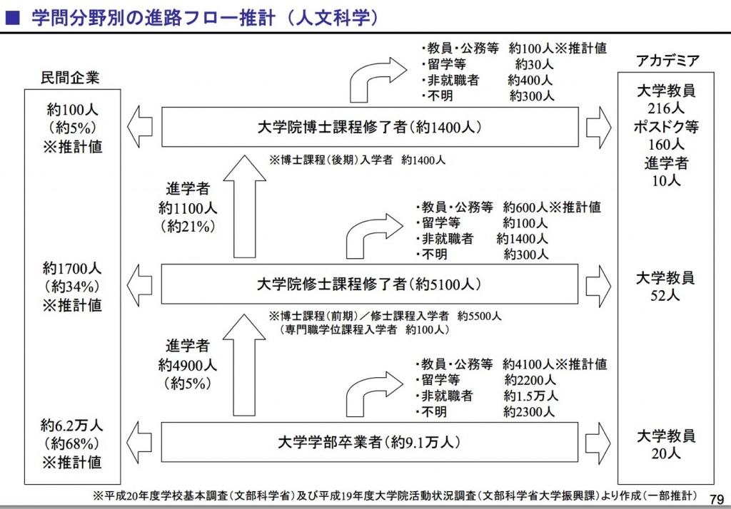 th_www_mext_go_jp_b_menu_shingi_chukyo1_chukyo4_004_gijiroku___icsFiles_afieldfile_2010_08_03_1295700_1_2_pdf
