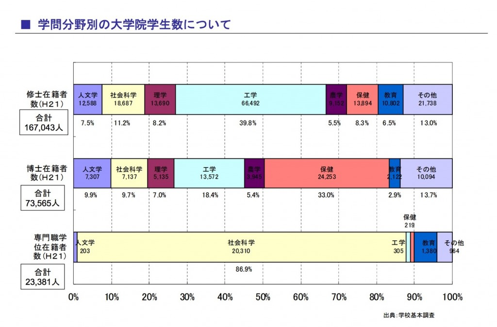 th_www_mext_go_jp_b_menu_shingi_chukyo_chukyo4_004_gijiroku___icsFiles_afieldfile_2010_08_03_1295700_1_2_pdf